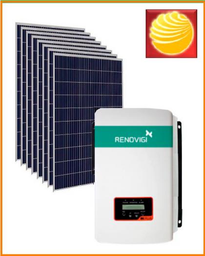 KIT SOLAR, Kit de energia solar, painéis solares, placa solar, painel solar e inversor