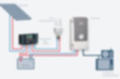 gerador fotovoltaico off-grid (com bateria)