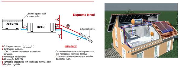 aquecedor solar esquema de instalação