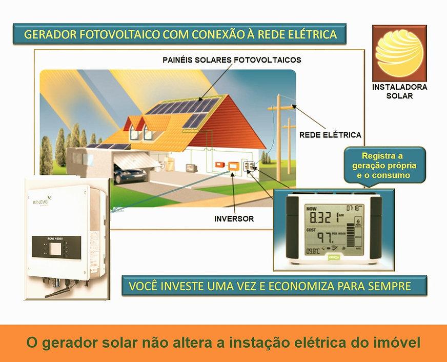 Diagrama explicativo de uma isntalação fotovoltaica.