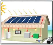 painéis solares, off grid, energia solar