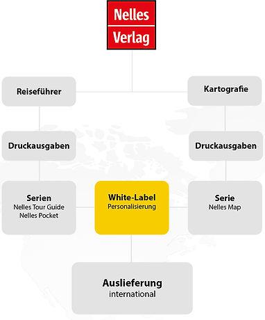 nelles_printloesungen_uebersicht.jpg