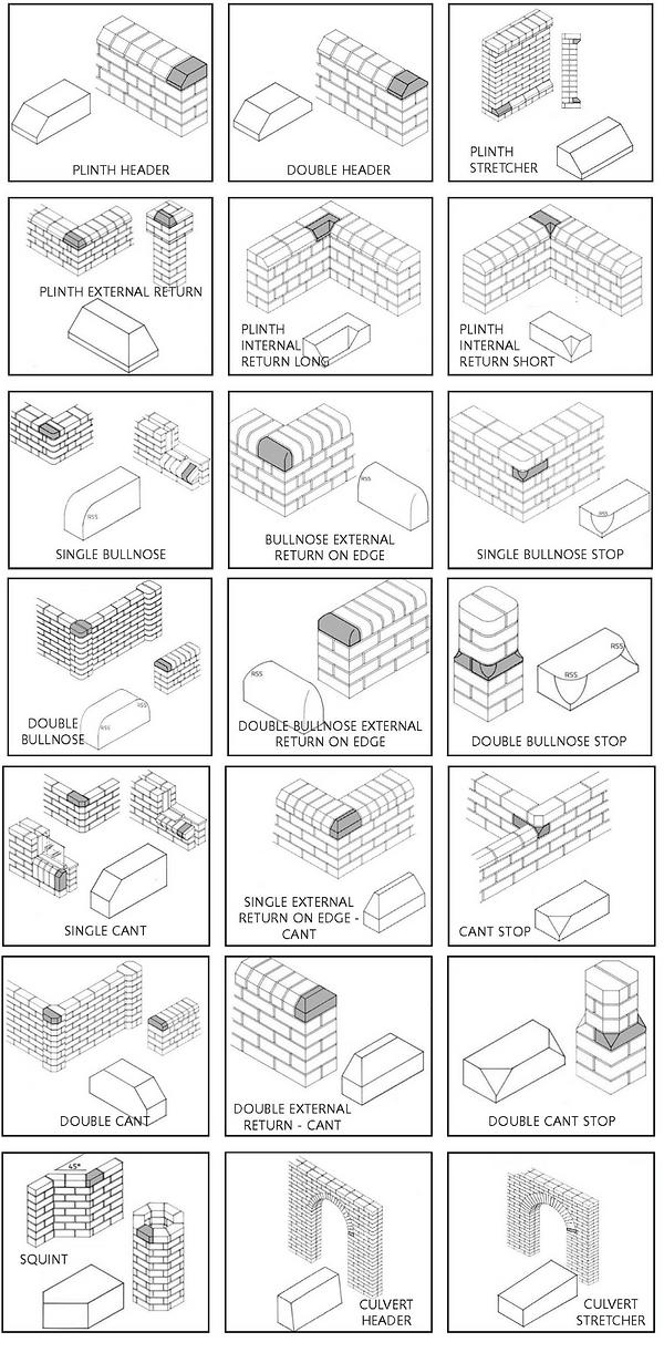 Namoi Valley Bricks Speciality Shapes.pn