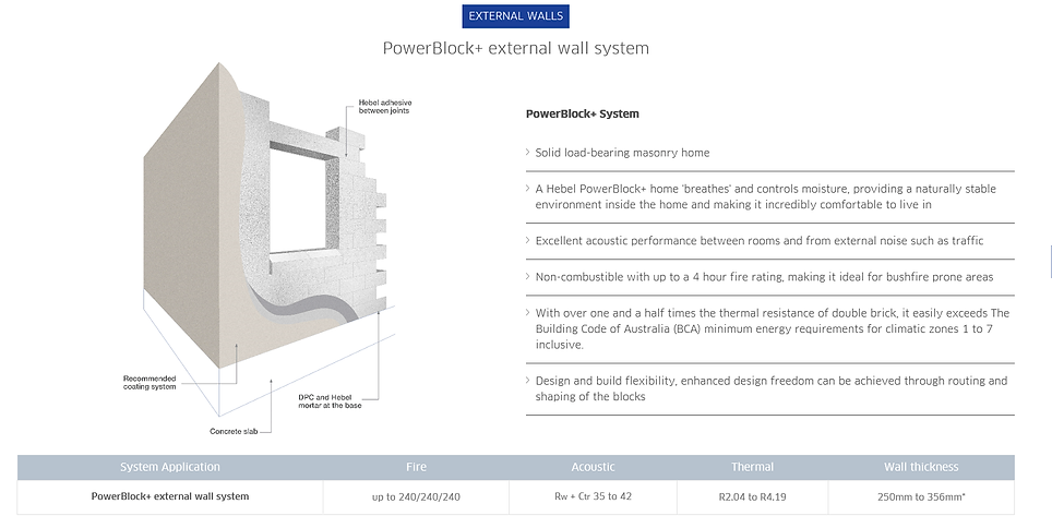 PowerBlock External Wall System.png