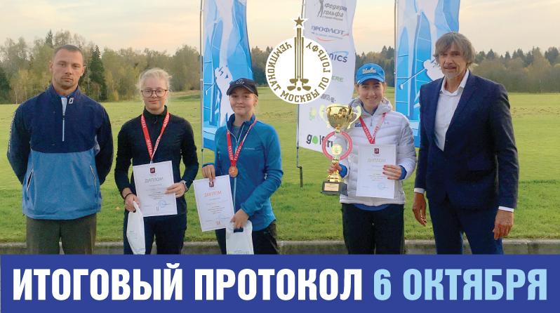 Итоги Чемпионата Москвы по гольфу 2020