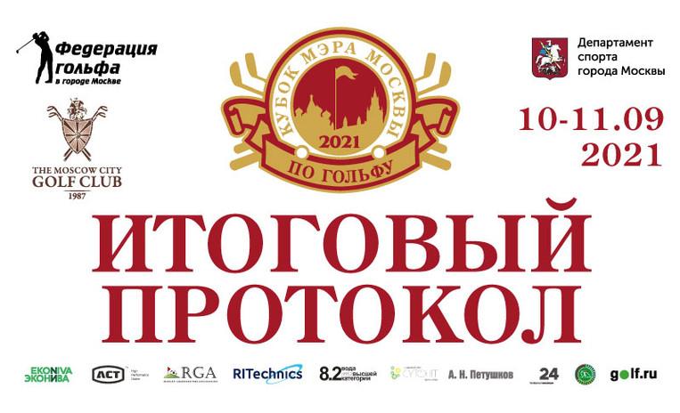 Победители Кубка мэра Москвы по гольфу 2021