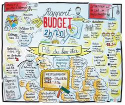 GR - Rapport budgétaire