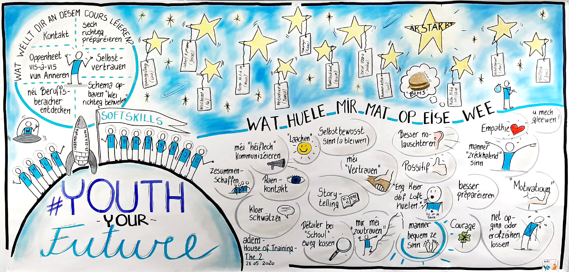 #YYF - Graphic Recording 28.05.2020
