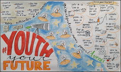 GR for adam - Projet Youth your Future