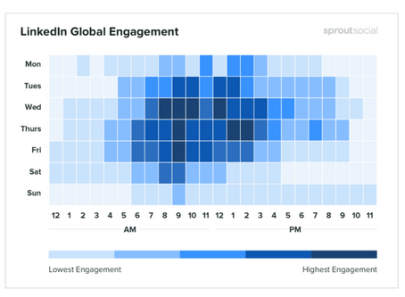 When Is The Best Time To Post On LinkedIn?