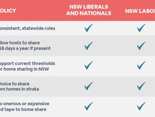 AIRBNB IRELAND CLAIMS VICTORY OVER COALITION, LABOR & RESIDENTS IN NSW ELECTIONS