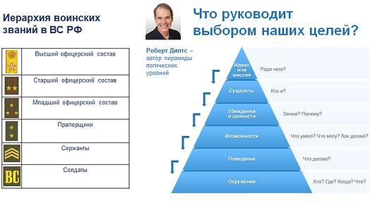 Пирамида Дилтса_.png