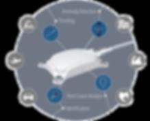 Solutions_smartPREDICT.png