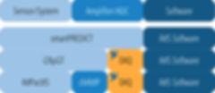 iNDTact_Measurement_System.jpg