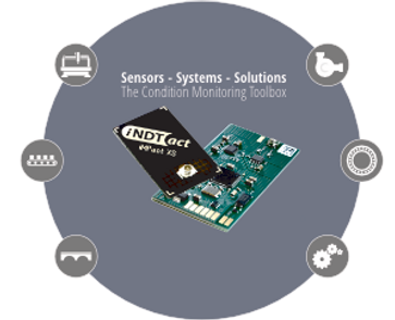 Solutions_iMPactXS.png