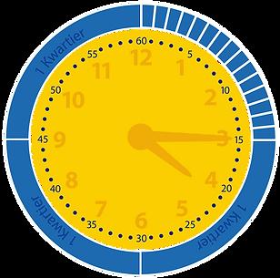02-Wat-is-een-kwartier-voorbeeld-2-PNG.p