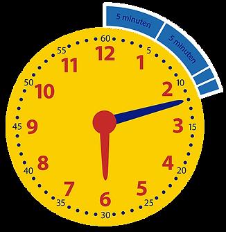 02-Wat-zijn-minuten-12-minuten-over-PNG.