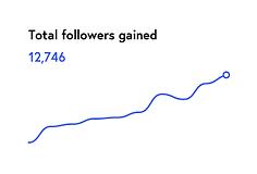 instagram get followers conseguir seguidores ganhar curtidas