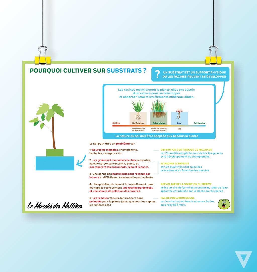 Panneau informatif avec infographie