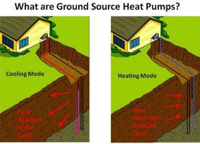 Geothermal Certified