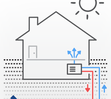 What are Heat Pumps and why talk about them in summer?