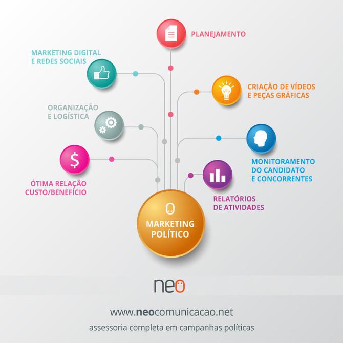 Inovação e aprendizado serão as palavras no Marketing Político 2016.