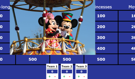 Disney-Themed Multiplication Jeopardy