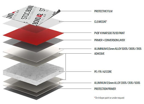 composicion-del-panel-de-aluminio.jpg