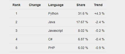 python trend.png