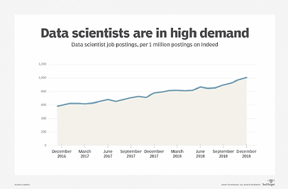 business_analytics-data_scientist_01_mobile.png