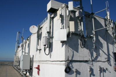 Negotiating Cell Antenna Leases