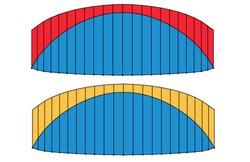 Loki Patterns