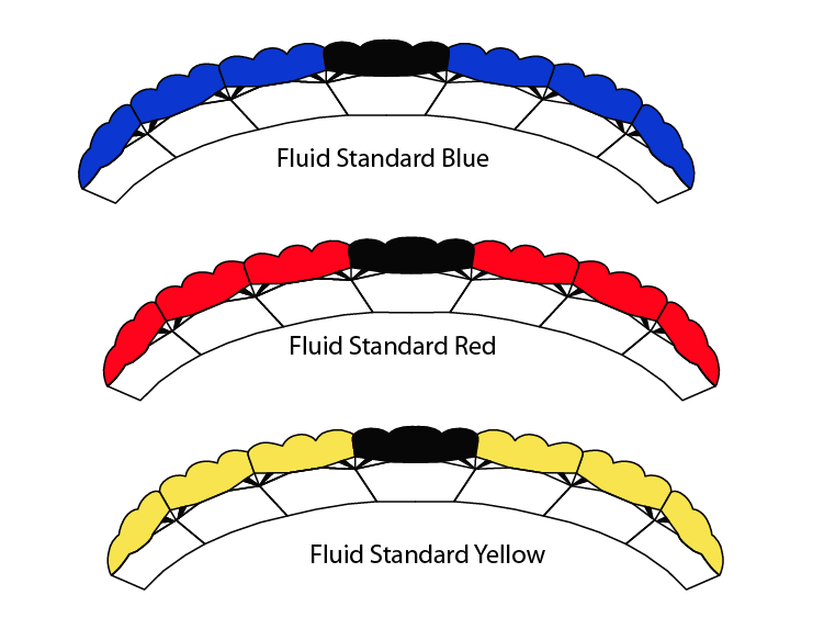 helix patterns