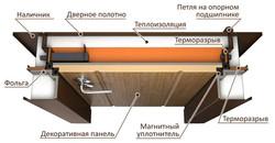 схема дверь с терморазрывом