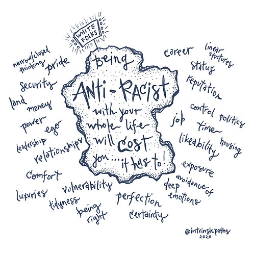 being anti-racist (S2SS)