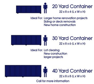 roll off dumpsters in orlando florida