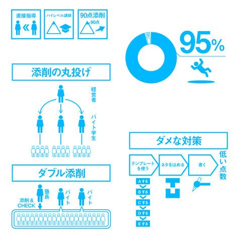 Web素材ピクトデザイン