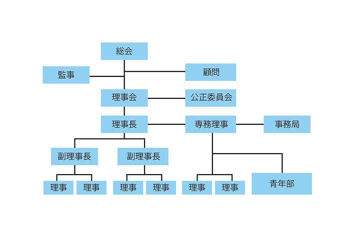 組織図2020.jpg