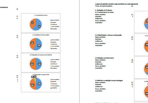RESULTADO DA PESQUISA DE SATISFAÇÃO DO CURSO DE GESTÃO DE RPPS COM SUPORTE DE CONTABILIDADE