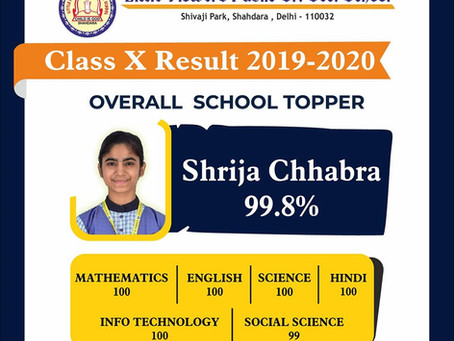 CBSE 10th Result 2020 Live:सीबीएसई ने घोषित किए परिणाम,दिल्ली की शिरिजा छाबड़ा को मिले 99.8% मार्क्स