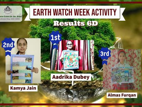 Presentation Convent Sr. Sec. School, Delhi celebrated Earth Watch Week from 19 to 24 April, 2021