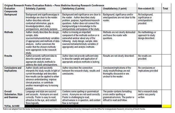 Original Research Rubric.PNG