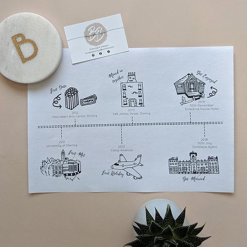 Illustrated Love Story Timeline