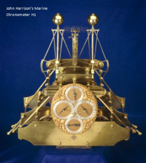 John Harrisons Marine Chronometer H1.png