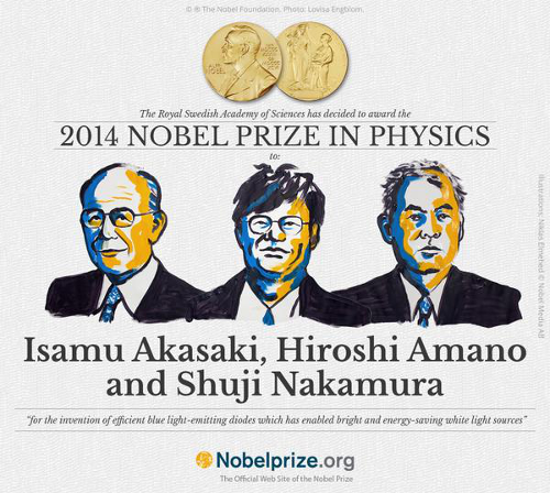 LED Nobel Prize Winners.png