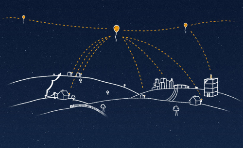 Project Loon Graphic.png