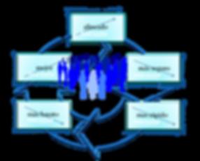 estrategia web.png