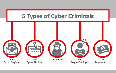 Cyber Criminal.png