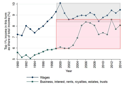 IncomeInequality_Graph1.png