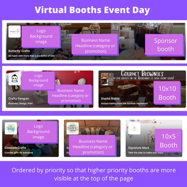 Our Virtual Expo Experience